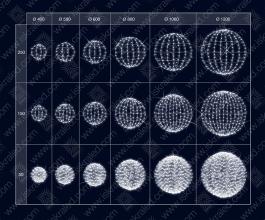 """Светодиодная 3D-фигура """"Шар""""-250_1"""